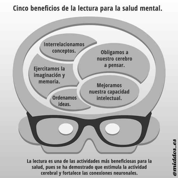 infografia-lectura-salud-mental
